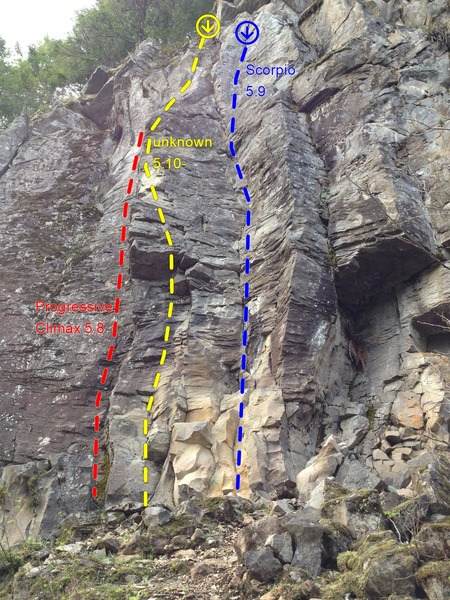 5.10- Route