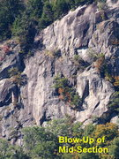 Rock Climbing Photo: Mid-Section- Blow Up