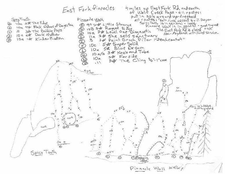 Rock Climbing Photo: East Fork topo.