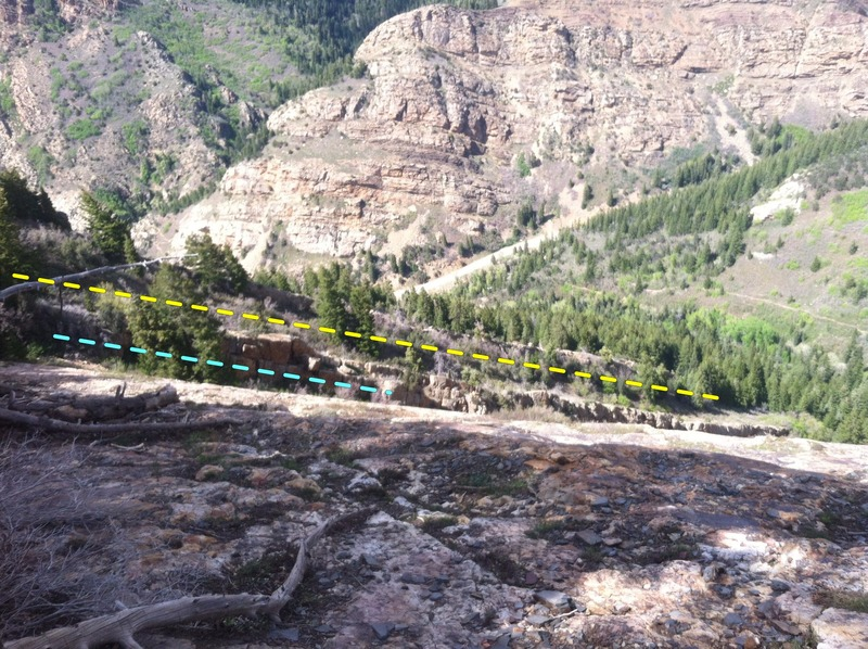 Descent gully back into mill B(yellow) is on the northwest side of the vertical rock band(blue). View from top of the slab
