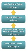 Rock Climbing Photo: AMGA Rock Guide Progression