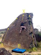 Rock Climbing Photo: Kid Boulder west: A) Dimple Arete V2 B) Kid Toprop...