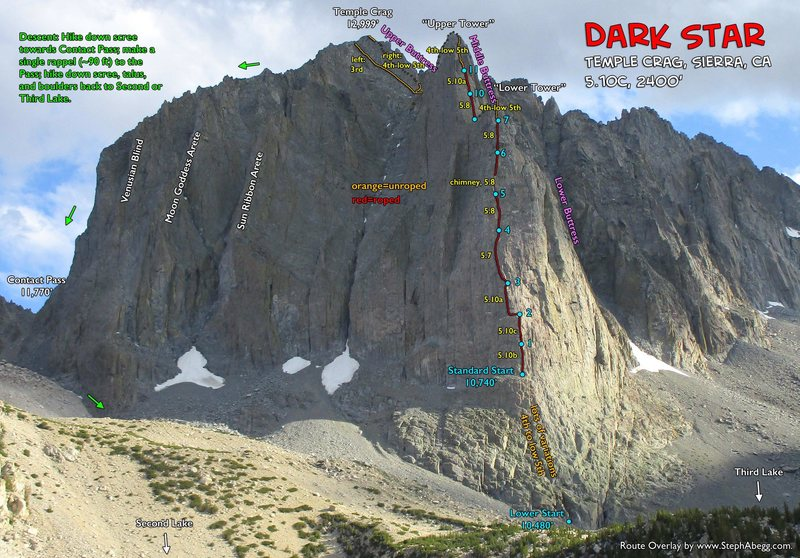 Route Overlay for Dark Star on Temple Crag