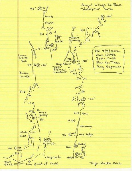 Valkyrie Topo Page 1