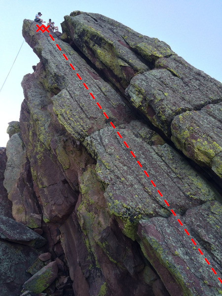 Rock Climbing Photo: Greenman's Crack. Note family with super-stoked 4 ...