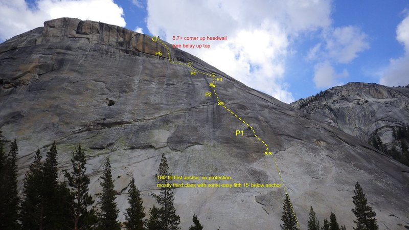 The route. consider combining (what I have labeled as) P2, P3. was barely able to combine p3 and P4 with a 70 m rope due to bends in rope and drag was awful.