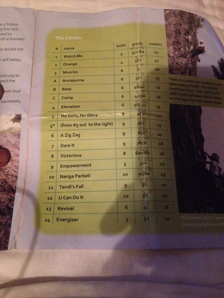 Rock Climbing Photo: route list