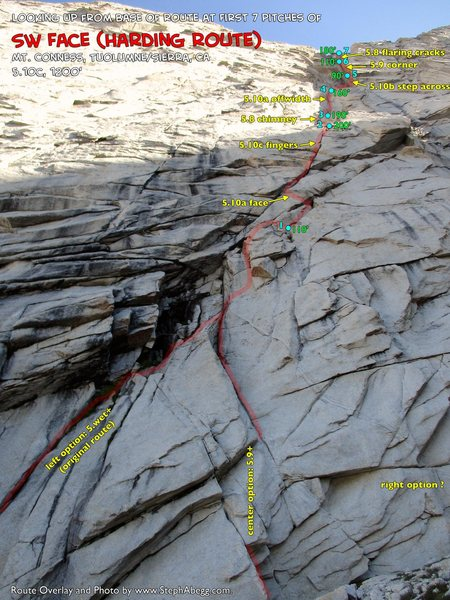 Route Overlay: View from base of route, SW Face Conness