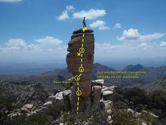 "Rock Climbing Photo: North Face Direct (""Panic Room"")"