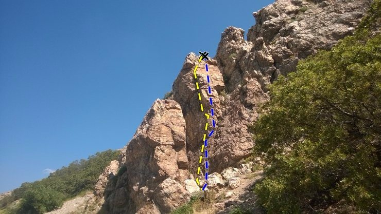 I think this is unknown 1 and unknown. TR can be done from solid chains as of 8/27/15. The two lines I climbed felt 5.10b. You could definitely make it harder or easier-you decide!