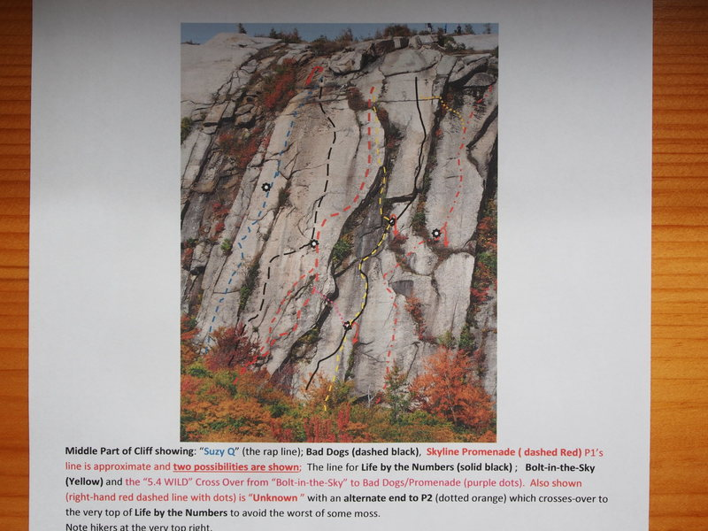 Rock Climbing Photo: Middle Part of Sugarloaf