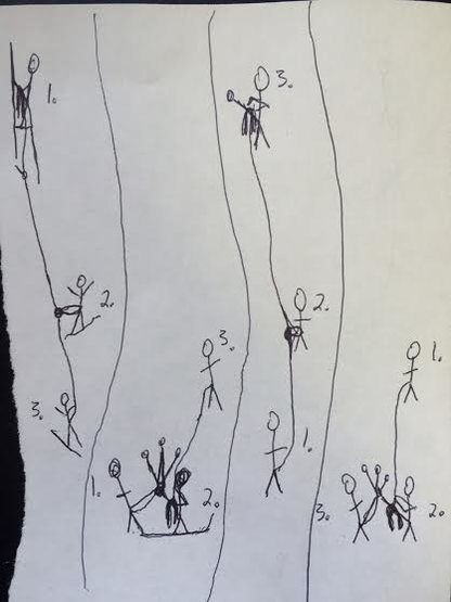 Rock Climbing Photo: Shitty drawing of team of three lead swapping with...