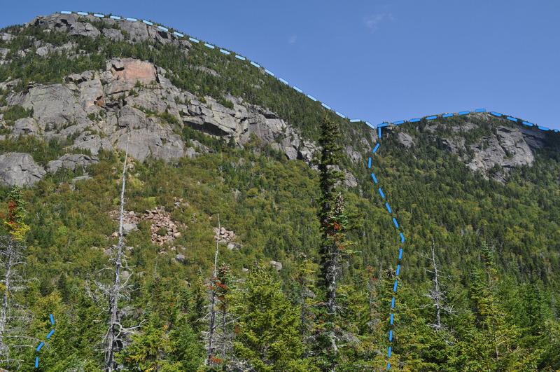 West Peak trail and Loop Trail