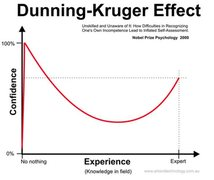 Rock Climbing Photo: Dunning-Kruger Effect.