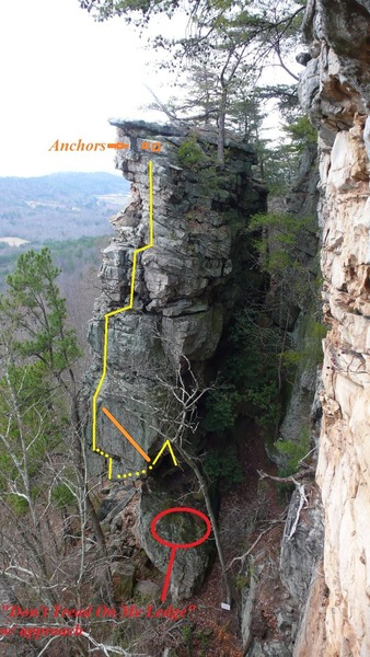 Squabbler from the Wolfe Wall.<br> <br> Yellow line shows the &quot;dangle start&quot;. Orange line is the higher traverse-in start.<br> <br> Both are hard and exposed to either: ledge fall or extreme exposure.