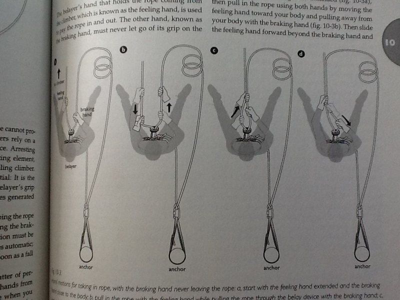 The sitting hip belay predates the ATC and climbing gyms.