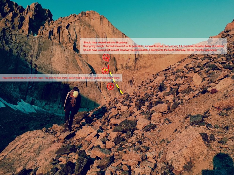 Rock Climbing Photo: Approach to Diamond