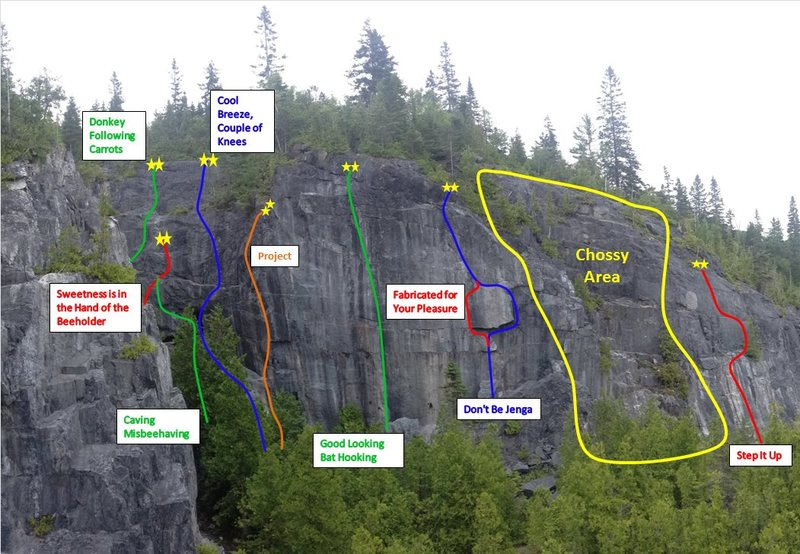 Main Cliff Route Layout (view from water)