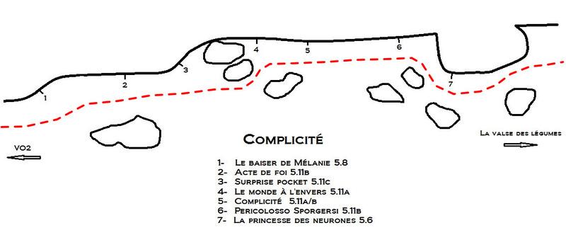 Complicité<br> (voies/routes)