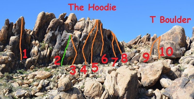 Da Hoodie from left to right:<br> <br> 10b,10c,11a,11c,hard,11a,10a,10a,11,9