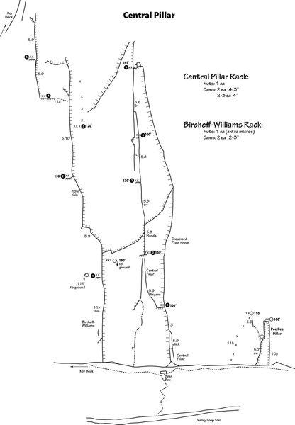 Central Pillar topo - Yosemitebigwalll.com