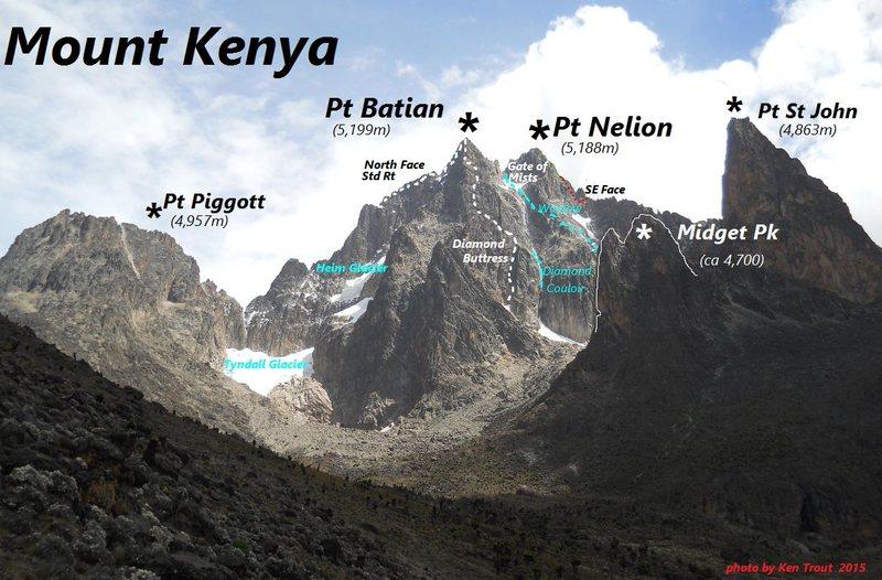 Mt Kenya from Naru Moru