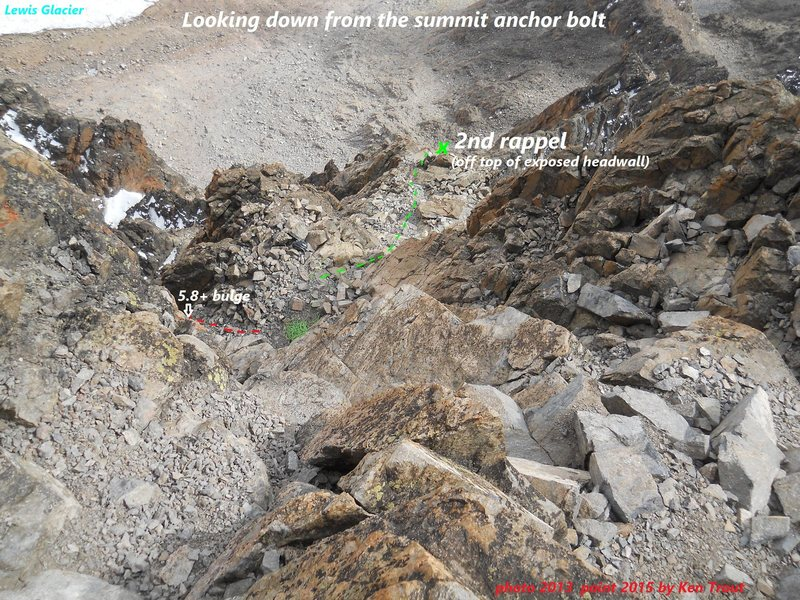 Rock Climbing Photo: Mt Kenya Descent