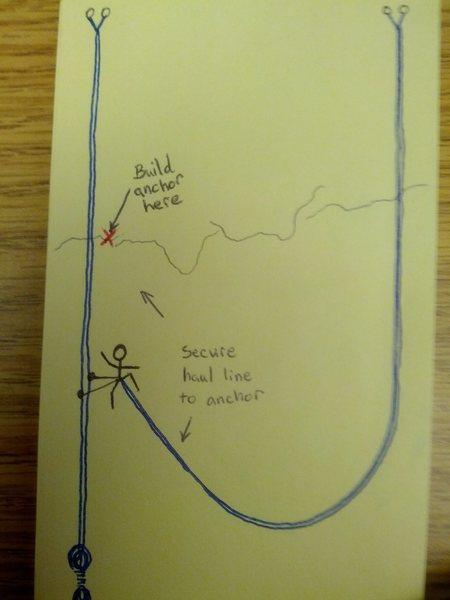 Rock Climbing Photo: Double ropes