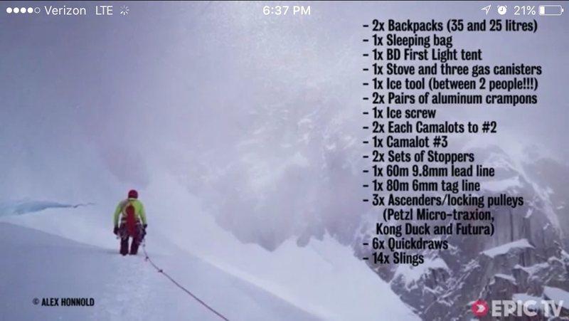 Fitz traverse gear list