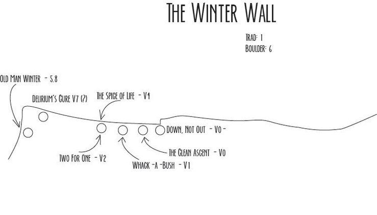 Topo for the Winter Wall (By Brendan Blanchard)