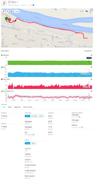 Garmin Activity Data