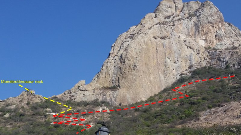 A picture of the Pena de Bernal from the trailhead. Red marks the main trail@SEMICOLON@ yellow the approach path.<br> <br> The approach to the &quot;corrugated roof&quot; section of cliff (in yellow) goes past the prominent boulders on the left skyline. The leftmost boulder is the monster/dinosaur rock.