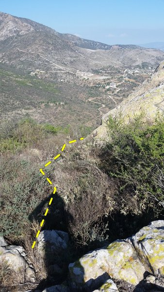 Looking down the back side from the monster/dinosaur rock. The yellow line denotes the path.