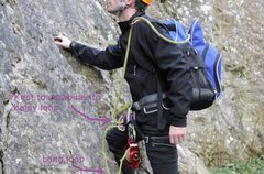 Rock Climbing Photo: Silent partner backup knot