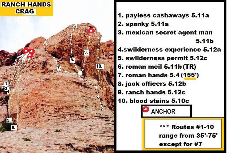 Rock Climbing Photo: Ranch Hands Crag
