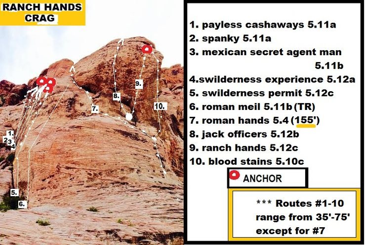 Ranch Hands Crag