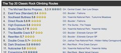 Rock Climbing Photo: Top routes on MP