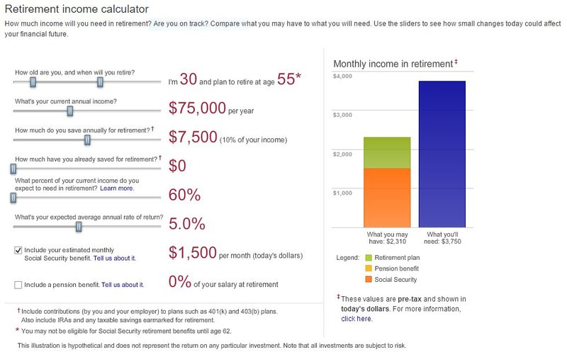 Retirement income calculator