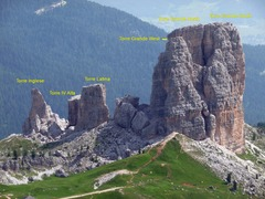 Rock Climbing Photo: The Cinque Torri from west