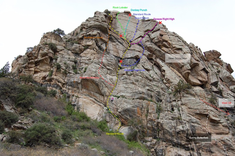 An overview of Neat Rock.