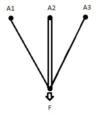Anchor 1
