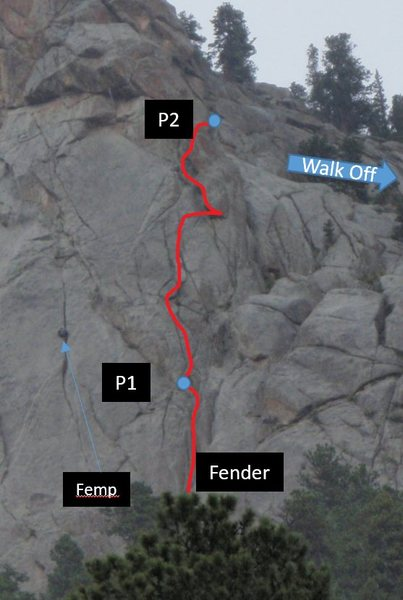 Approximate line of Fender.