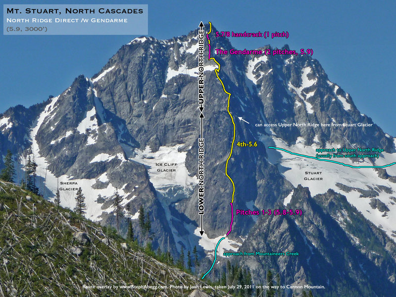 Route Overlay Stuart North Ridge