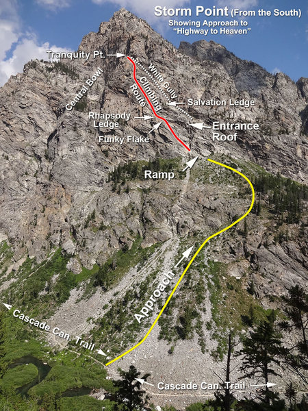 Overview - showing the approach and climbing route.
