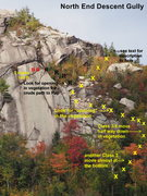 Rock Climbing Photo: North End Descent Gully (one or two  moves of Clas...