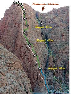 Route &quot@SEMICOLON@une arrête dans la gorge, 12pitchs, 5.9 max.