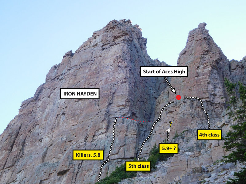 There are 4 ways to approach the start of the Aces High Tower routes from the Iron Hayden area:<br> <br> #1 is to climb Killers and then move right.<br> <br> #2 is to scramble up the gully on the formation&#39;s left side. The initial step is steep 5th class.<br> <br> #3 is the 5.9+ (?) loose direct start that Sam mentioned in one of the photo comments.<br> <br> #4 is to scramble up the gully on the formation&#39;s right side. This last way is 3rd/4th class and the easiest option. It looks like the best option if you don&#39;t want to climb Killers.