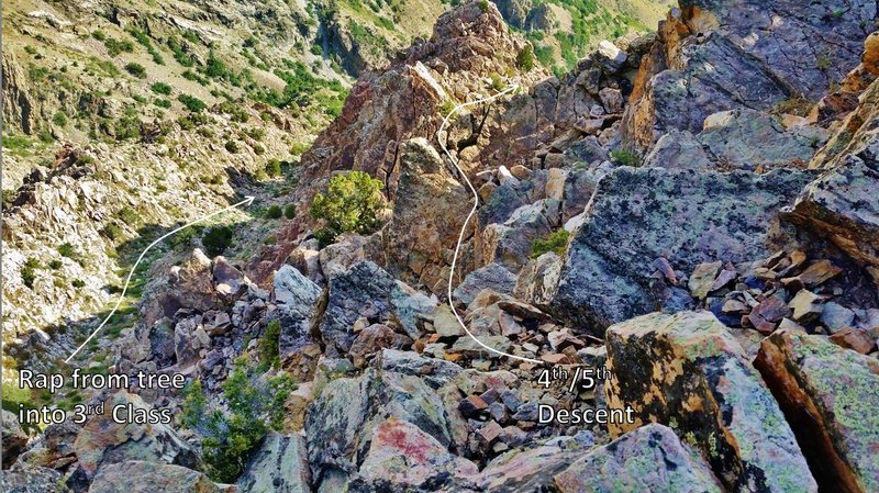 Looking down the 3rd and 5th class descent gullies from the small cairn. To find this point, head right/south from the high point of the buttress, staying the near the cliff edge.  As the cliff wraps back toward the head of the canyon look for a cairn near the edge as the rock slabs downward.  See the south descent overview photo for an approximate location.
