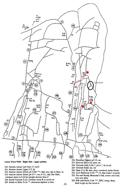 Red dots show the new anchors. Red line shows the route to take to access it from the top.