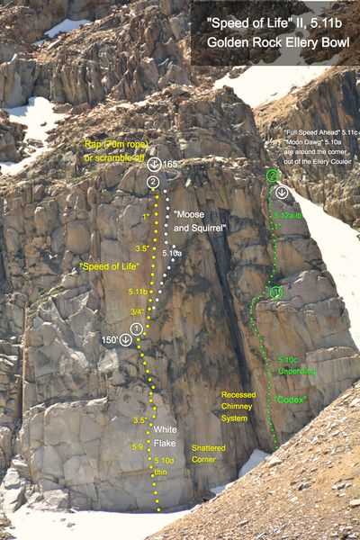 """""""Speed of Life"""" on the Golden Rock buttress in Ellery Bowl"""